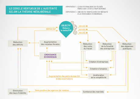 Graphes_cercle_austerite_FR_A_neutre