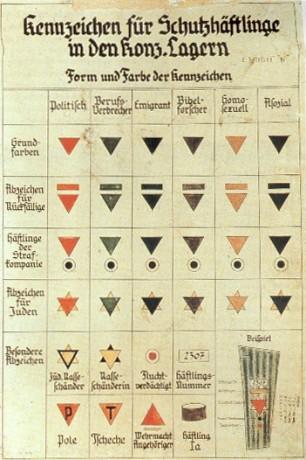Le triangle rose et l'étoile jaune: contre les théories du complot