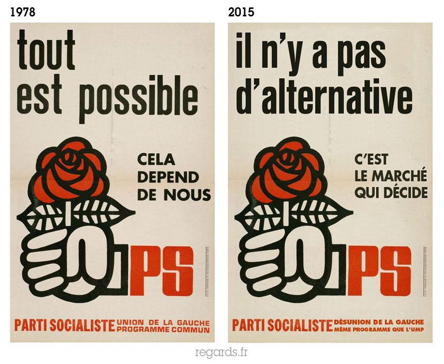 PS 1970-2015 : une mise à jour en images