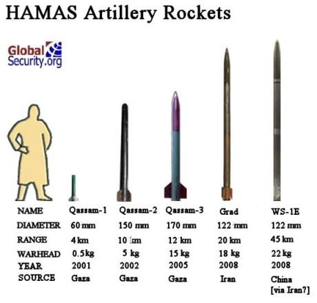 Amira Haas: Israël aurait fait preuve de retenue dans Gaza avant d'attaquer? Vous voulez rire!