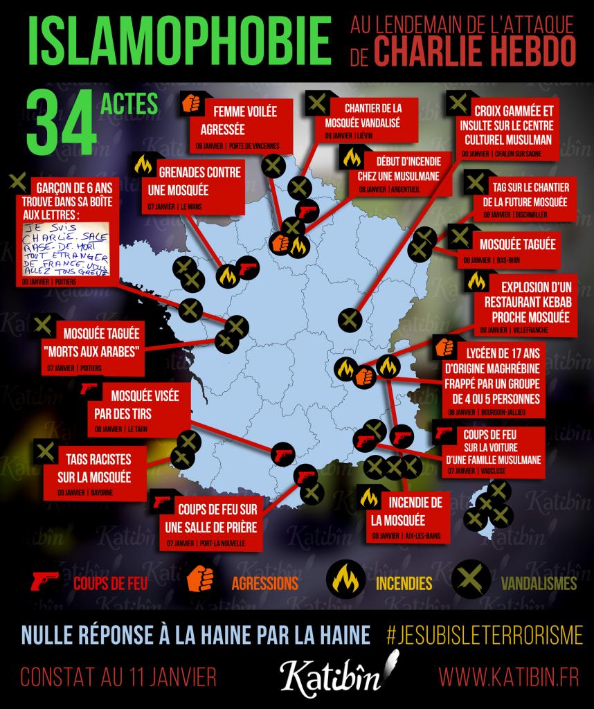 Déferlante raciste et islamophobe dans toute la France