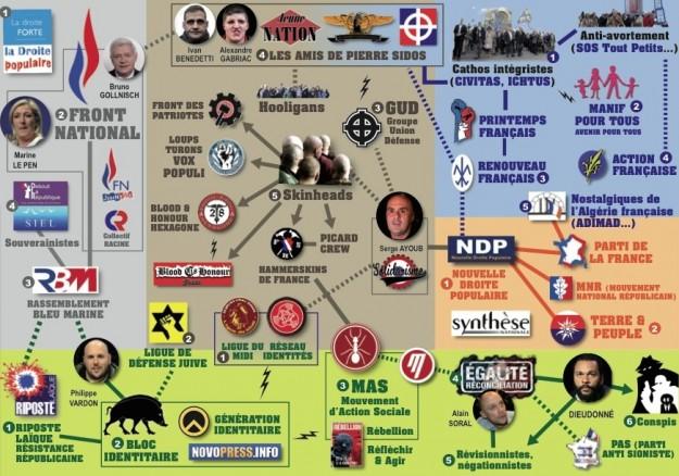L'extrême droite, mieux la connaitre pour mieux la combattre (version 2014)