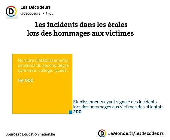 """""""Charlie Hebdo"""" : mes élèves supposés musulmans surveillés, c'est déjà un problème"""