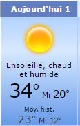 température 1er juillet 2015 Strasbourg