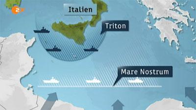 Mare Nostrum veillait sur les migrants, Triton surveillera des frontières